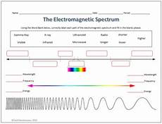 physical science electromagnetic spectrum worksheet 13191 electromagnetic spectrum labeling worksheet science by techcheck lessons