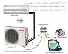 Split Air Conditioning Pt Teach Integration
