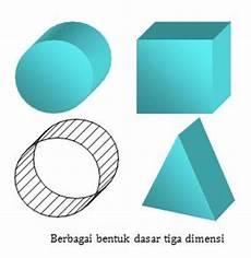 Komponen Desain Bentuk Thinktep