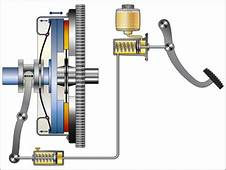 Troubleshooting Common Clutch Issues And Causes  Haynes