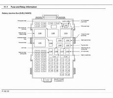 2001 f150 fuse box diagram pin by jetsuv on ford cars diagram 2003 f150 ford