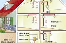 piombatura contatore gas come tracciare un impianto elettrico fai da te mania