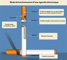 Medicament Pour Arreter De Fumer Carabiens Le Forum