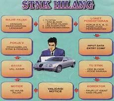 cara membuat stnk hilang murah tanpa calo ini syarat dan prosedur yang harus dilalui