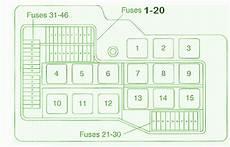 1991 bmw 325i fuse box diagram 1991 1999 bmw e36 325i fuse box diagram auto fuse box diagram