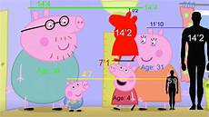 how tall is peppa pig ひどい 211 height サマリ
