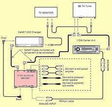 i need the wiring diagram for a dvh923 please
