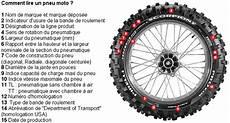 lire un pneu jantes ou roues compl 232 tes enduro 400xr