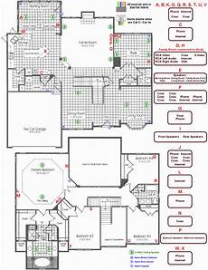 house wiring diagram in india schematics and diagrams house wiring electrical wiring diagram