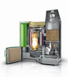 pelletheizung und pelletofen einbau wartung foerderung und pelletheizung kosten preisliste betriebskosten vergleich