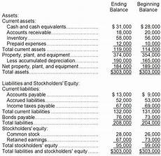solved krech corporation s comparative balance sheet appe chegg com