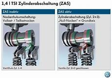 Krafthand De Aktuell Zylinderabschaltung Zas Im 1 4
