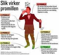 promille pro bier alkohol