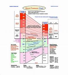 Kaload Ck17s Rate Blood Pressure by Free 12 Sle Rate Chart Templates In Pdf Ms