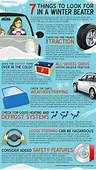 Infographic Tips On Buying A Winter Beater