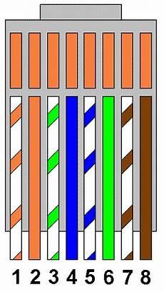 rj45 wiring diagram for