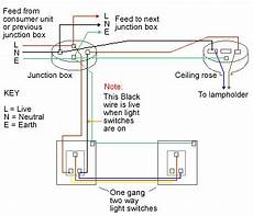 Light Switch Cable Wiring Schema