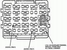 1993 chevy 3500 fuse box 94 chevy silverado fuse box wiring diagram networks