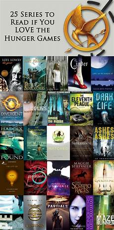 forex books like when will the hunger games come out on dvd if you like the hunger games book recommendations a