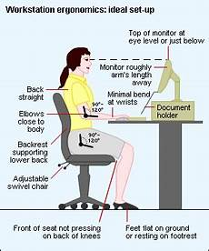 ergonomically correct desk set up health safety office