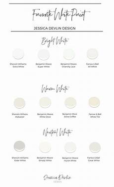 how to choose the interior painting colors white