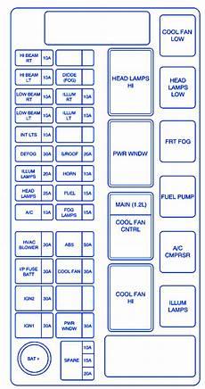 Chevy Aveo 2004 Fuse Box Block Circuit Breaker Diagram