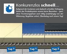 Trockenestrich Platten Blanke Permatfloor Sanierungsboden