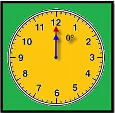 Soal Uh Masalah Jarak Waktu Dan Kecepatan