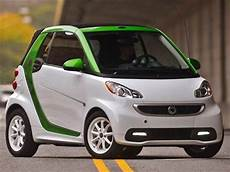 2015 Smart Fortwo Electric Drive Pricing Ratings