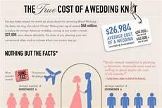 Story American Wedding Study How Much Average Wedding 2018 Cost
