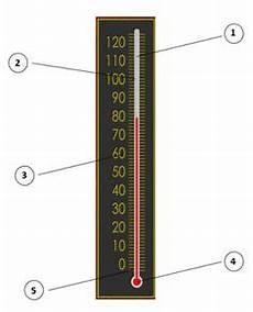 Jahreszeiten Malvorlagen Kostenlos Umwandeln Arbeitsblatt Lernwerkstatt Temperatur Thermometer Ablesen