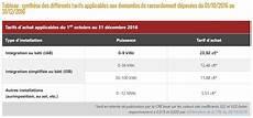 tarif velux 2016 tarifs achat photovoltaique q42016 installation velux le mans ng services