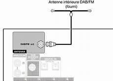 connexion d une antenne dab fm rcd m41 rcd m41dab