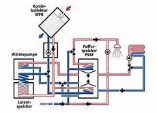 speicher für heizung und warmwasser komplettsystem f 252 r heizung und warmwasser der geb 228 ude