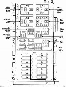 98 Jeep Fuse Box Diagram Wiring Diagram