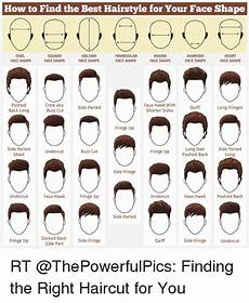 how to find the best hairstyle for your face shape round oval square oblong triangular diamond
