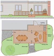 fine homebuilding house plans how to design a grade level deck fine homebuilding in