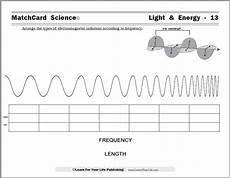 colors spectrum for worksheet energy for