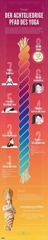 Stufen Der Erleuchtung - infografik der achtgliedrige pfad des patanjali