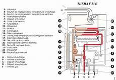 notice saunier duval thema c25e