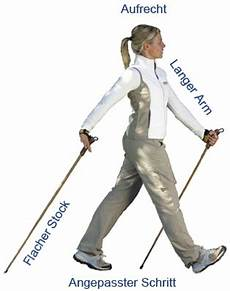 Nordic Walking Infos
