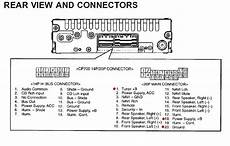 honda wiring diagram for stereo fuse box and wiring diagram part 6