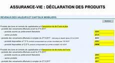 declaration impot frais reel assurance vie d 233 claration de revenus 2018 imp 244 t 2019 que dois je d 233 clarer et dans quelles
