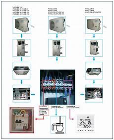 pompe a chaleur electrique chauffage climatisation pompe a chaleur pour spa gonflable