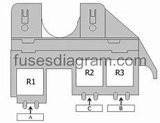 98 a4 fuse diagram fuses and relay audi a4 b7