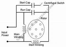 capacitor start capacitor run induction motor simple circuit diagram