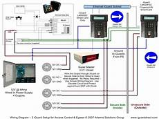 door access control wiring diagram wiring