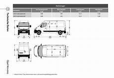Technische Daten Opel Movano