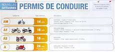 Permis Moto D 232 S 740 224 Enghien Les Bains Val D Oise 95