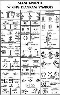 standardized wiring diagram schematic symbols april